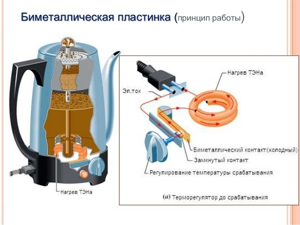 Как работает электрочайник