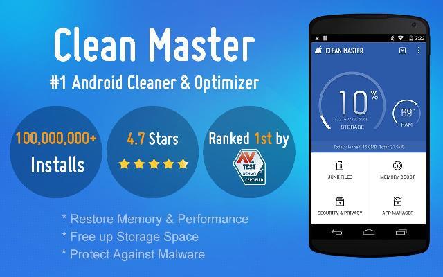 Приложения для чистки планшета