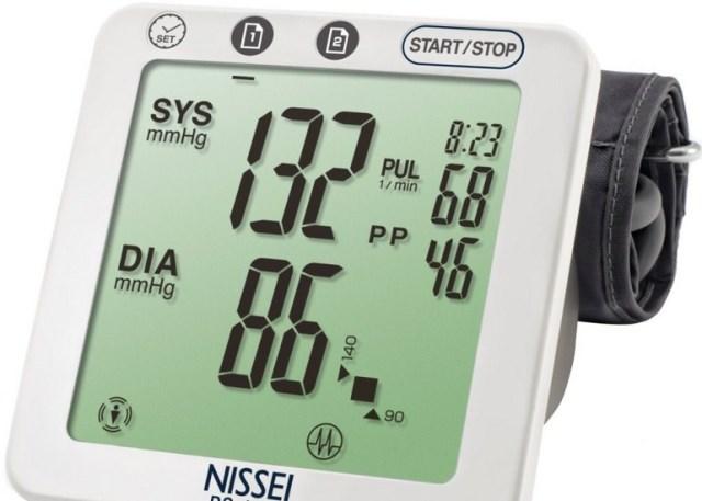 Показатели давления SYS и DIA