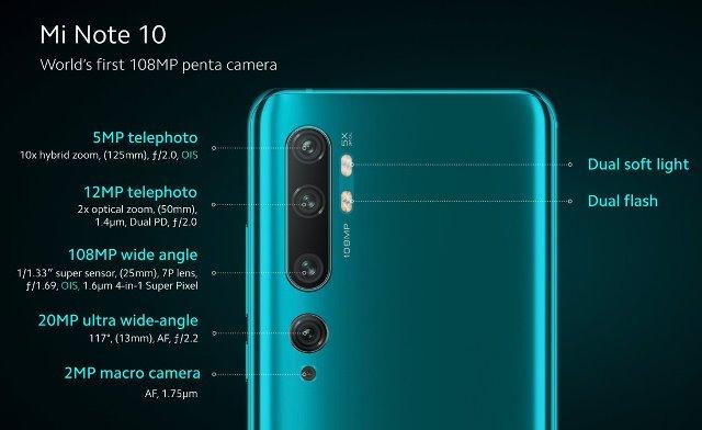 Характеристики Xiaomi Mi Note 10 и Mi Note 10 Pro