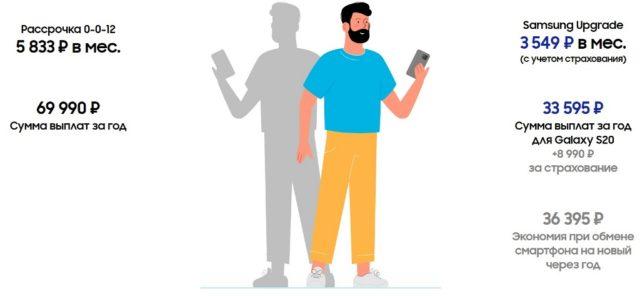 Обмен телефона по Samsung Upgrade