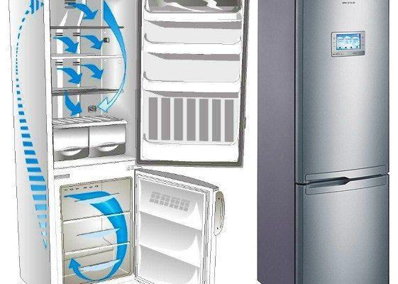 Как устроен холодильник