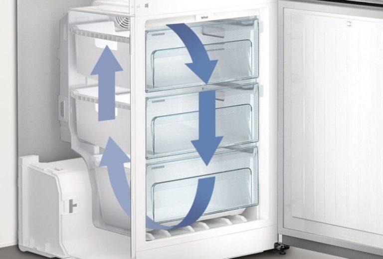 Цикл работы холодильника