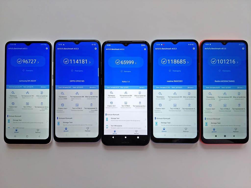 Смартфоны до 10000 рублей: какой взять в 2021 году, чтобы не пожалеть