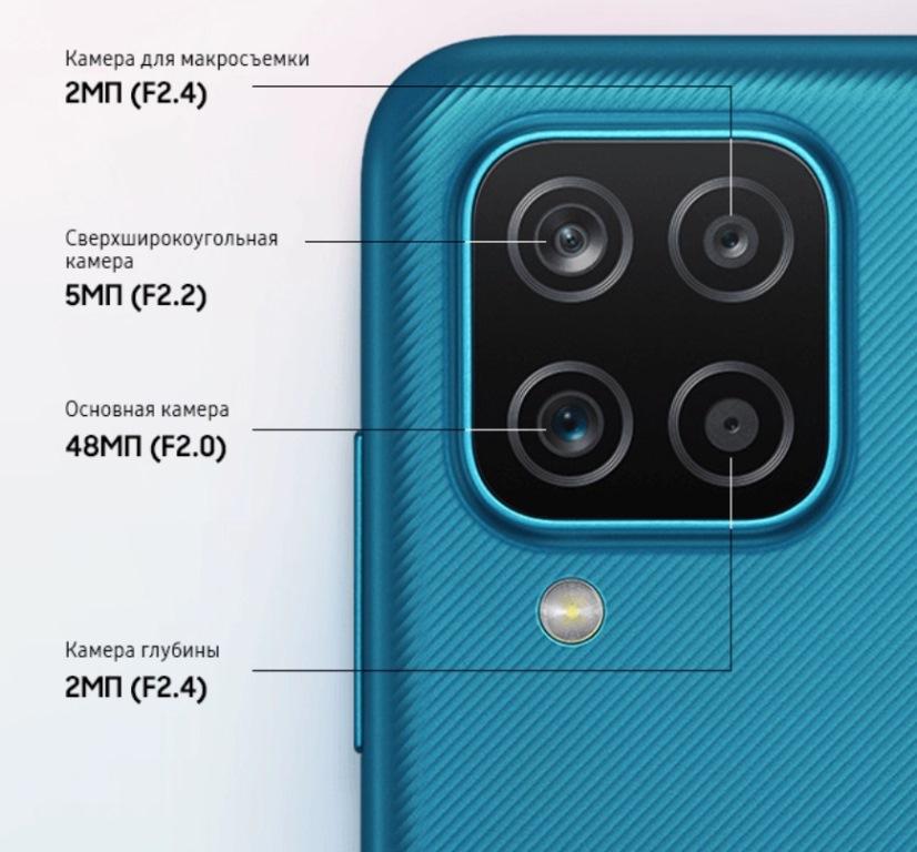 Камера Samsung Galaxy А12