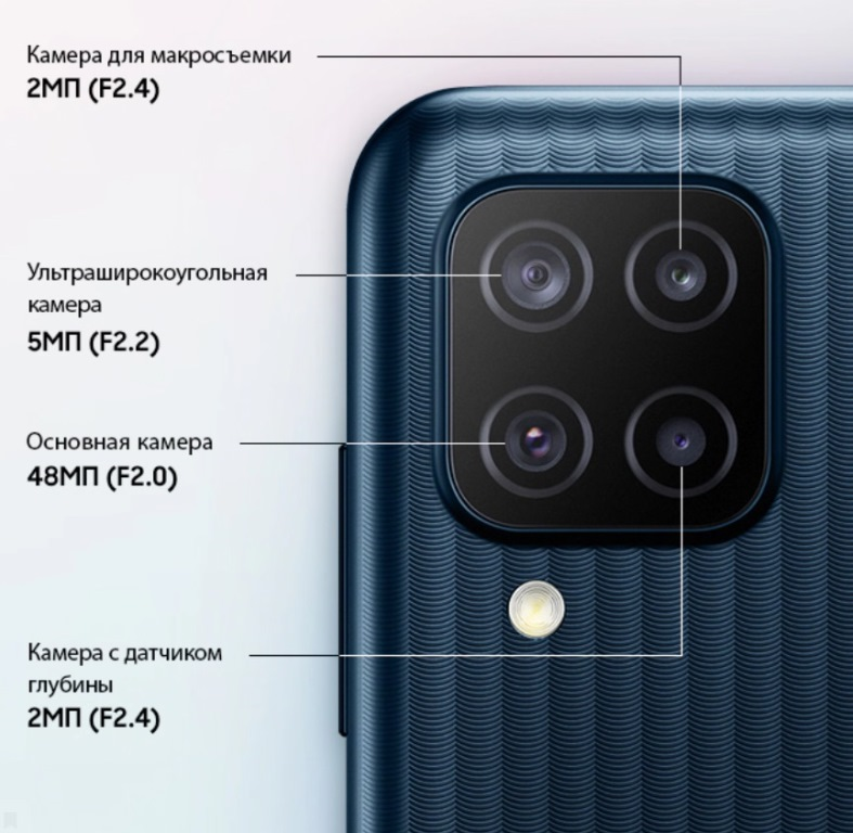 Камера Samsung Galaxy M12