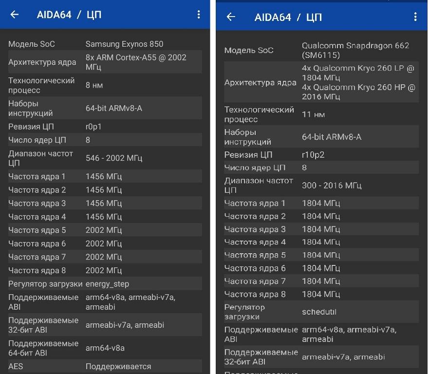 Два бюджетных монстра: Samsung Galaxy M12 и Xiaomi Poco M3 – выбираем лучший