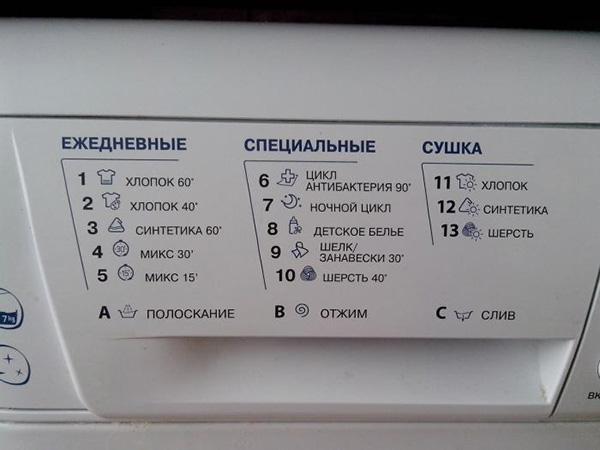 Значки на стиралке что означают